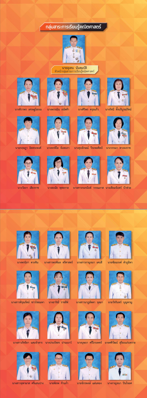 กลุ่มสาระคณิตศาสตร์ แก่นนครวิทยาลัย ปี 2562